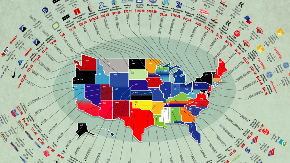 Infographic The Largest Company In Each State By Revenue - Us map by state and companies