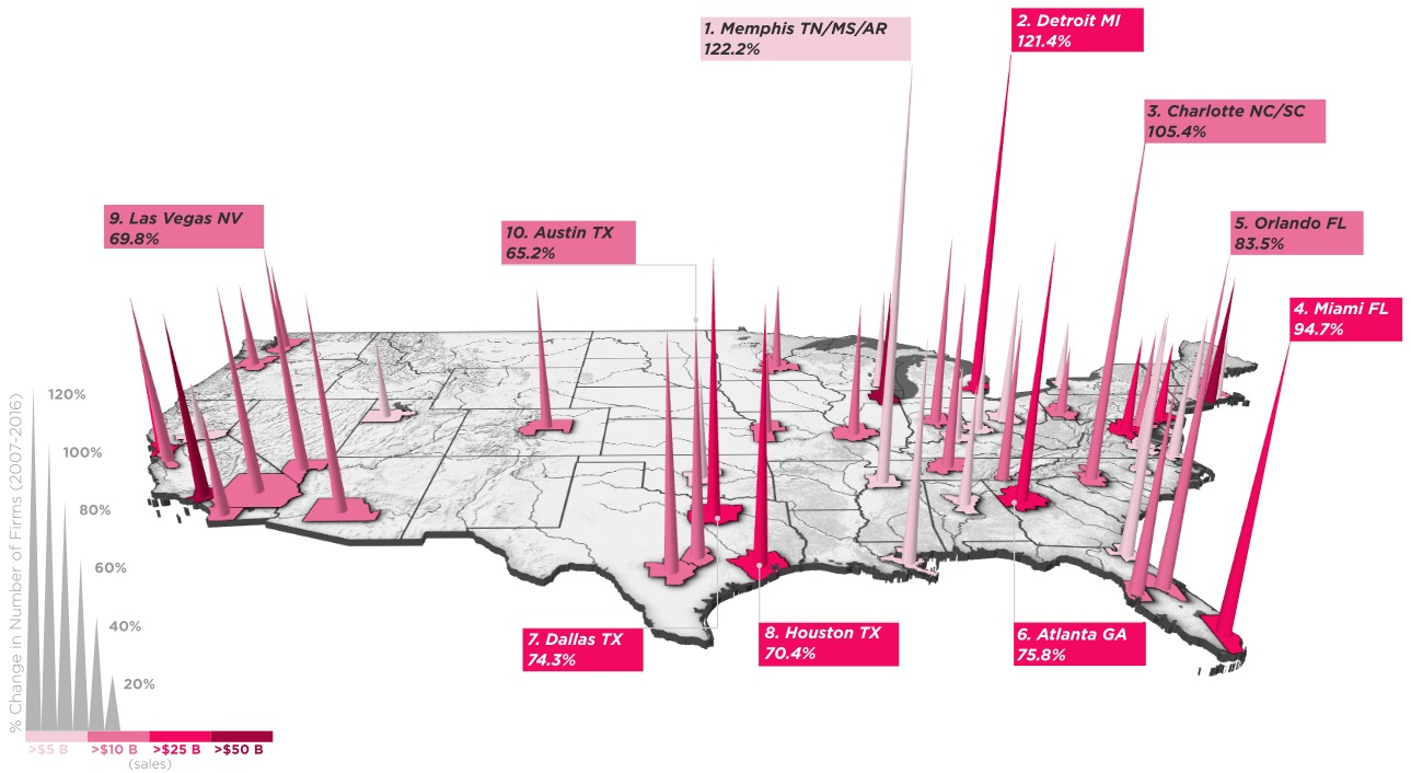 Infographic: The Top 10 U.S. Cities For Women-Owned Businesses
