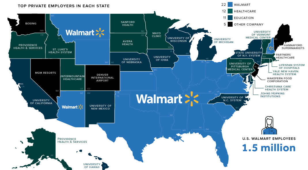 Walmart nation shareable