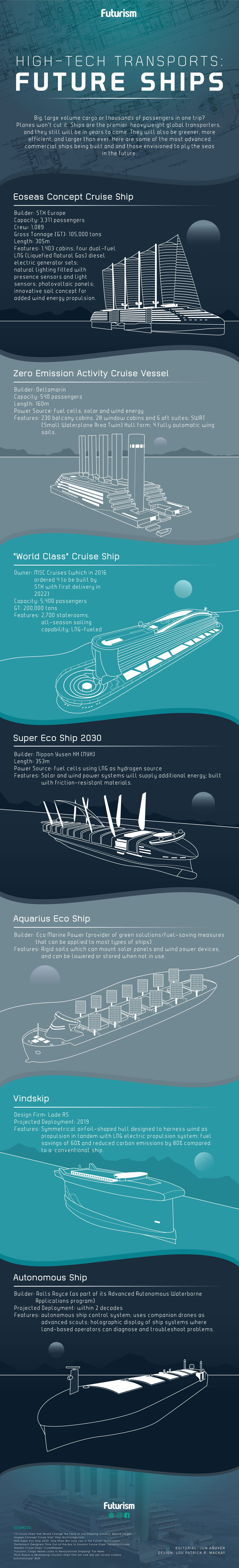 The Future of Shipping is Green and Autonomous