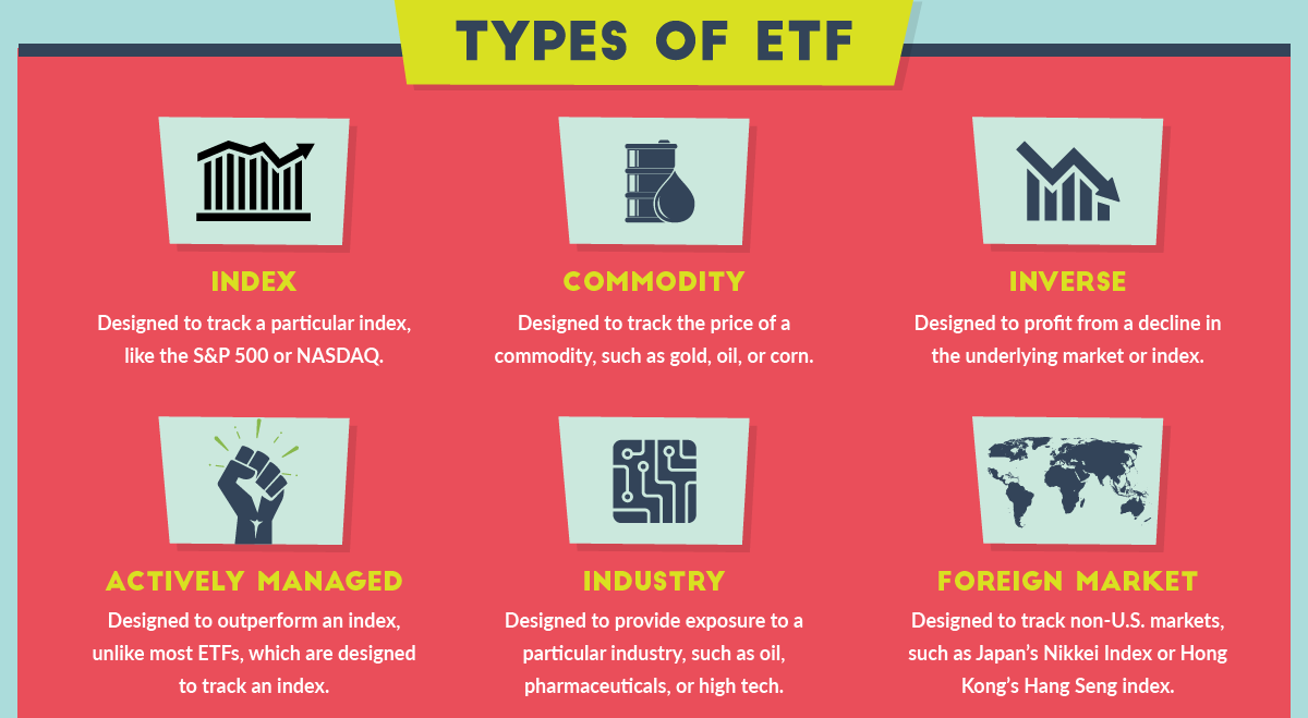 Infographic What Is An Etf