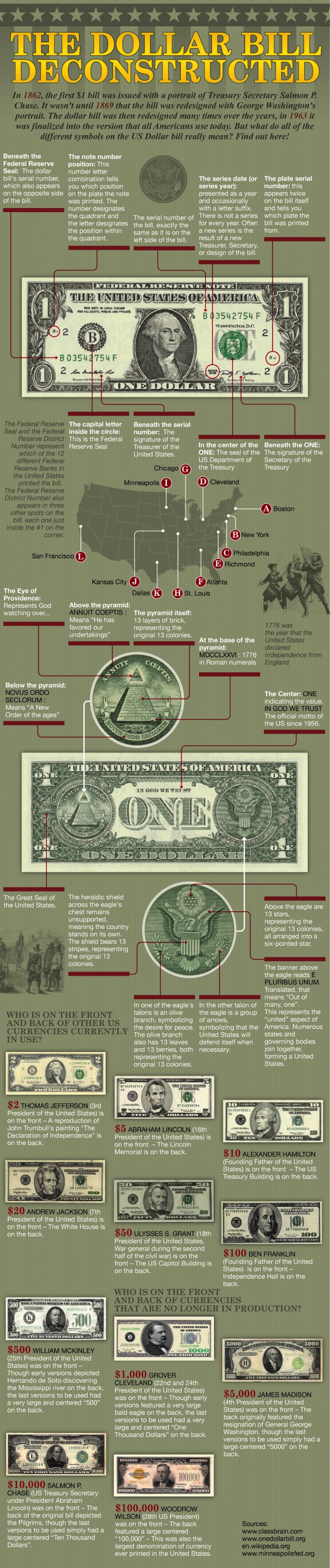 The Dollar Bill Reconstructed