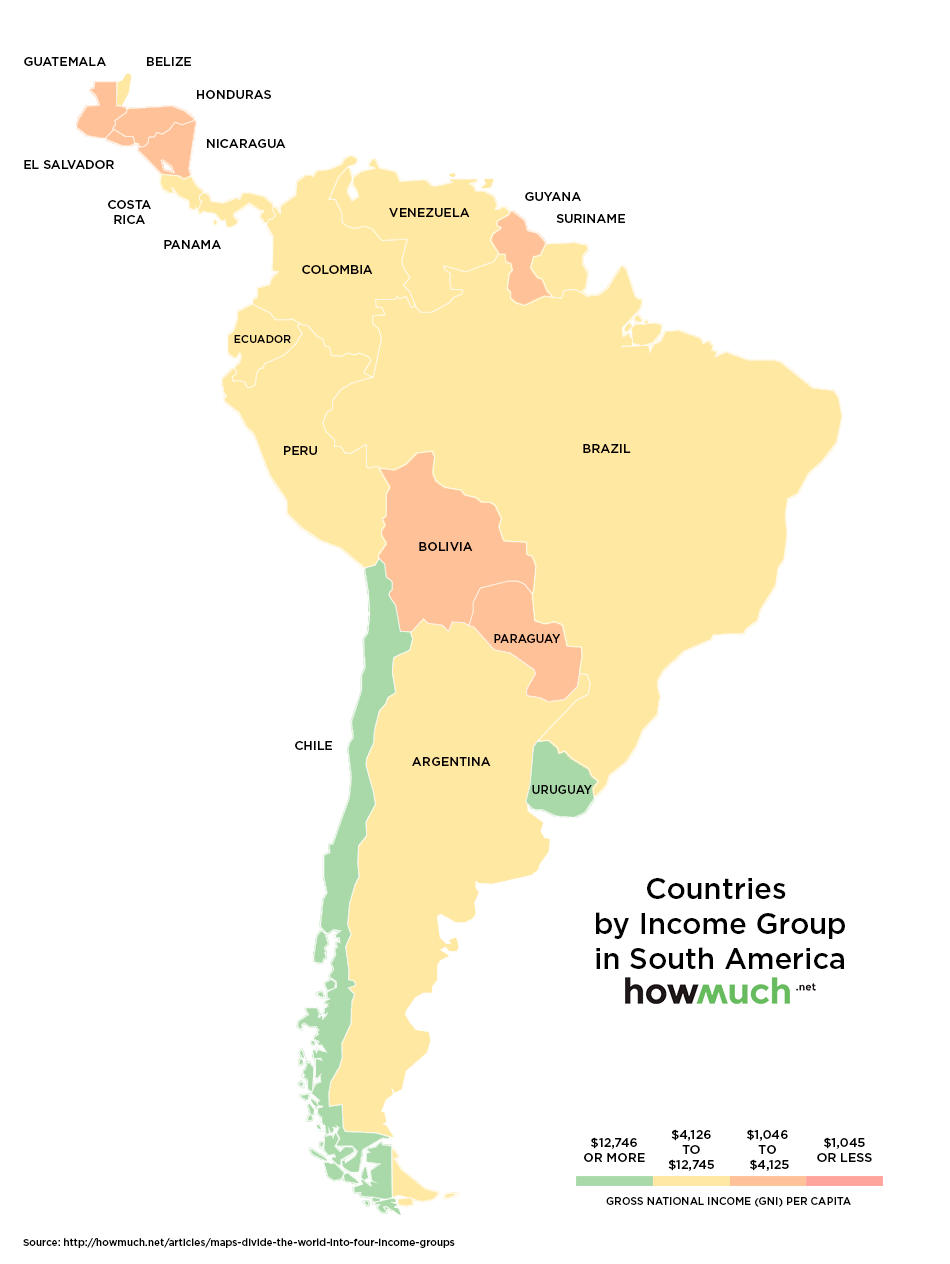 Income groups in South America