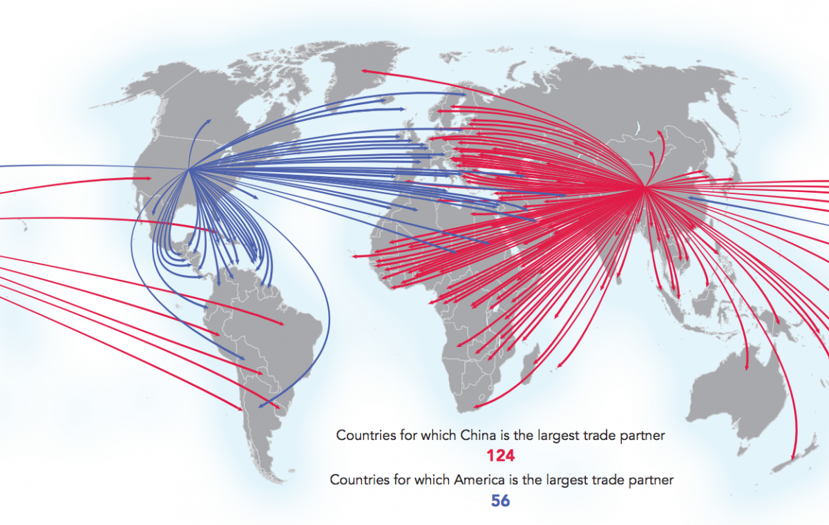 China trading partners outnumbers US by a factor of two