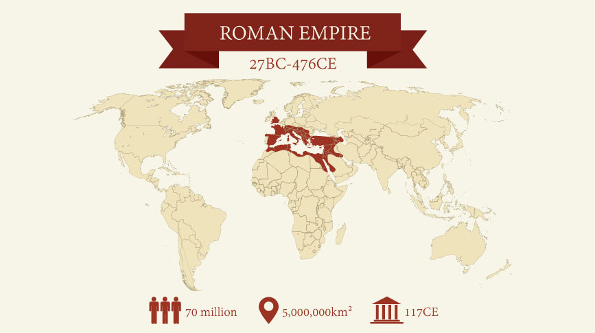 Infographic Mapping The Greatest Empires Of History