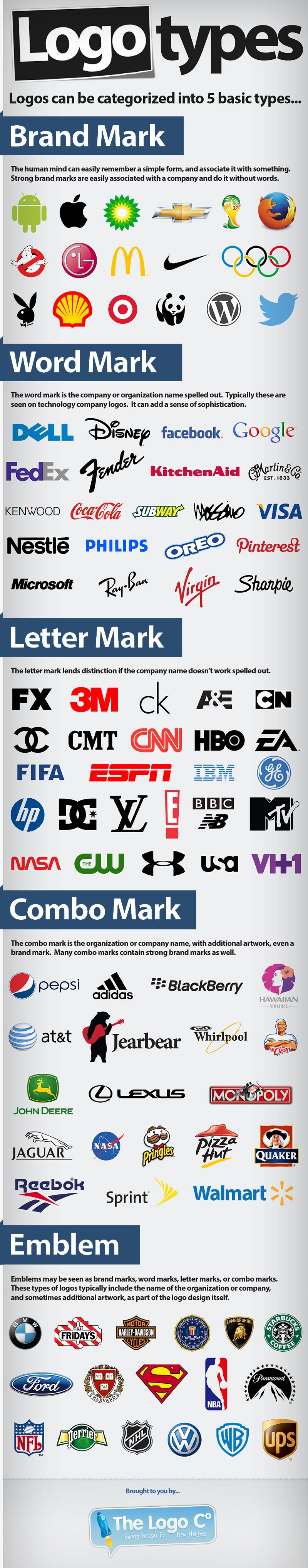 Five logo styles