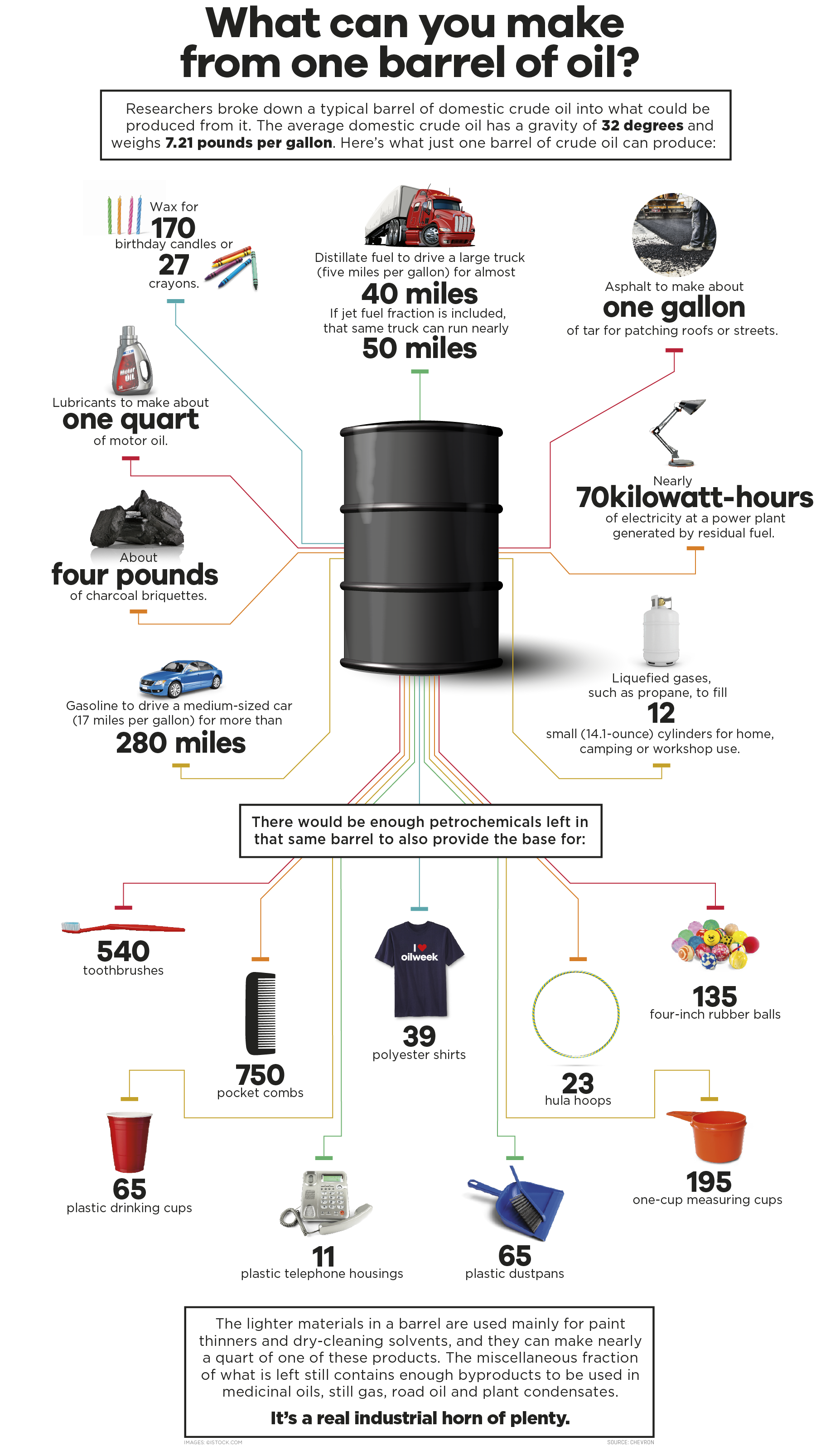 barrel-of-oil-infographic.png