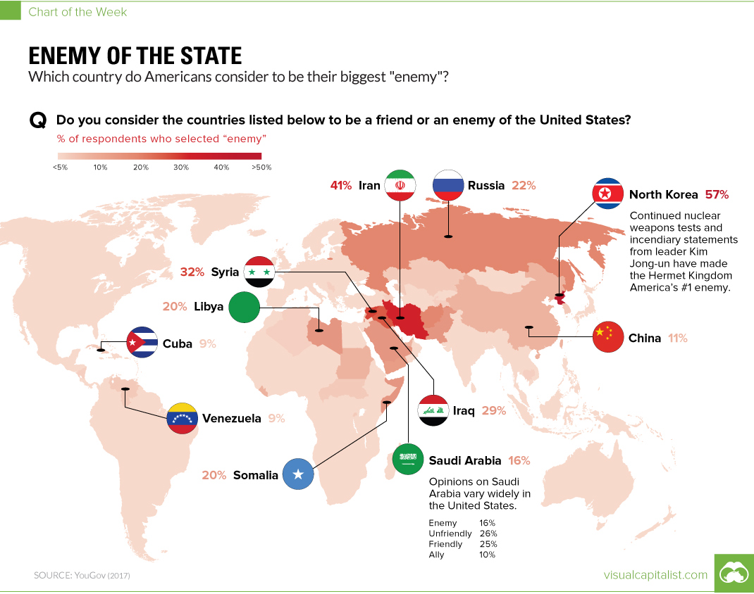 Which Country is America's Biggest Enemy?