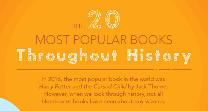 The Most Popular Books In History All Shared One Trait Visual