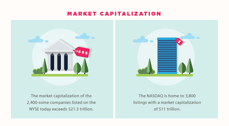 infographic what is the difference between the nyse and nasdaq