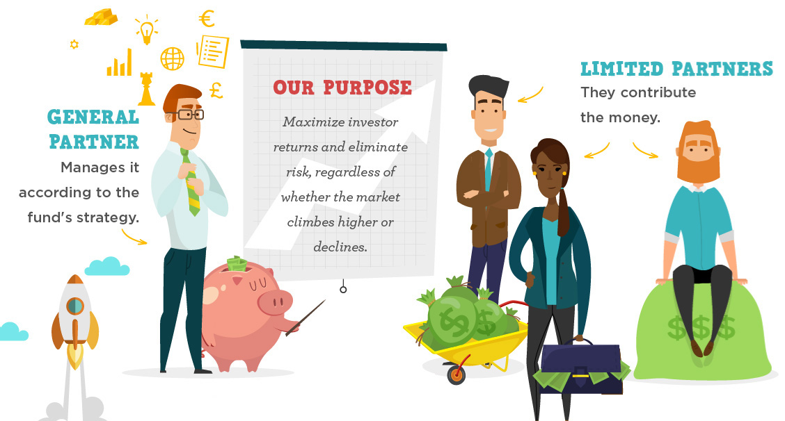 infographic what is a hedge fund