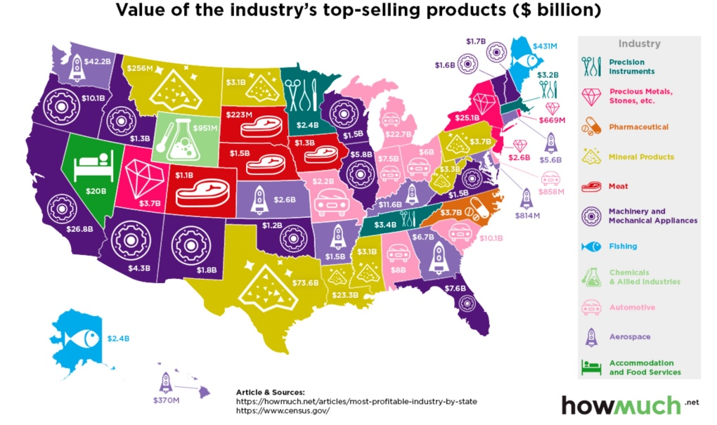 Map The Most Profitable Industry In Every U S State