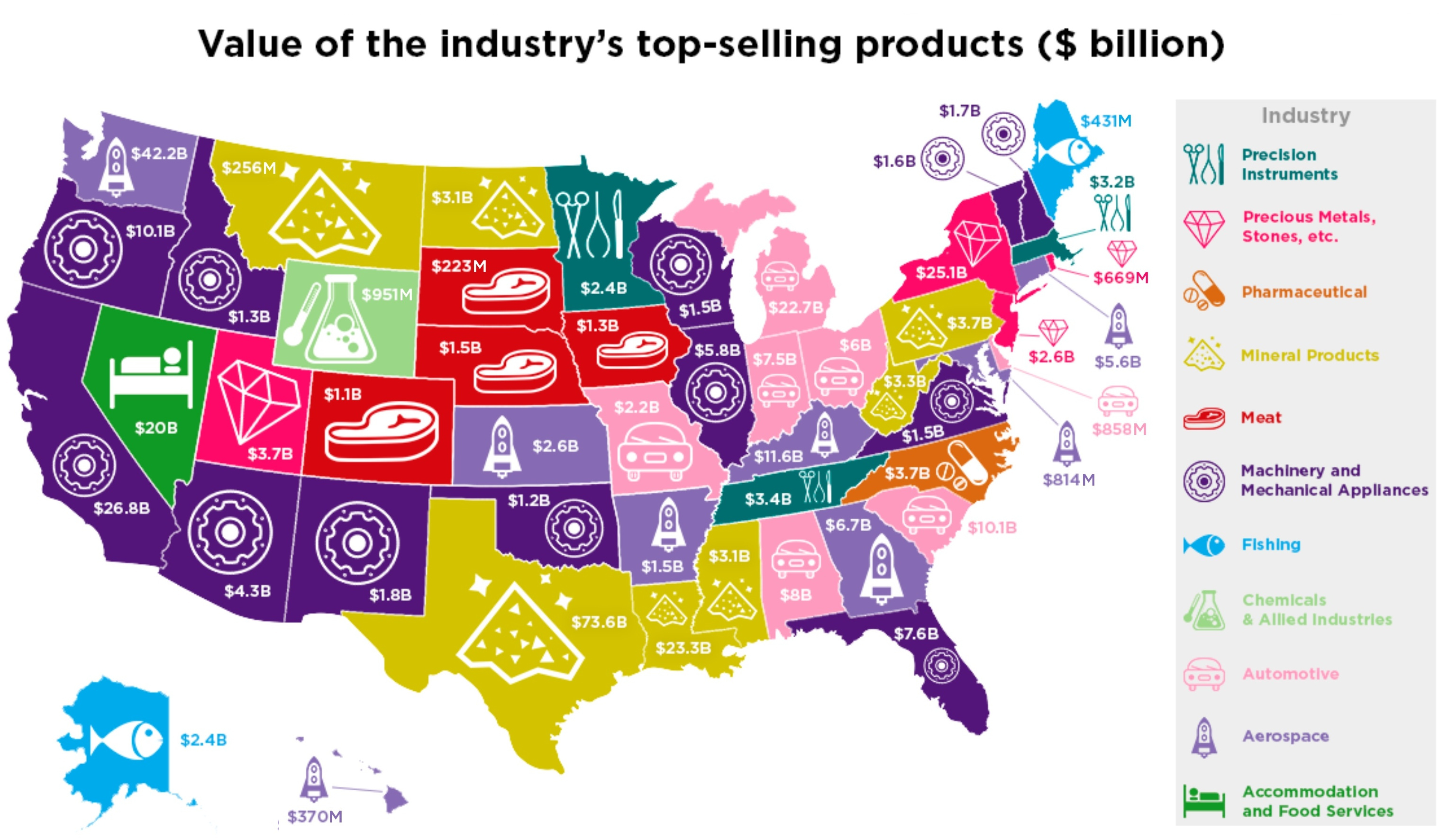 united states industry map Map: The Most Profitable Industry in Every U.S. State