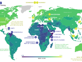 The World's Best and Worst Places for Ease of Doing Business