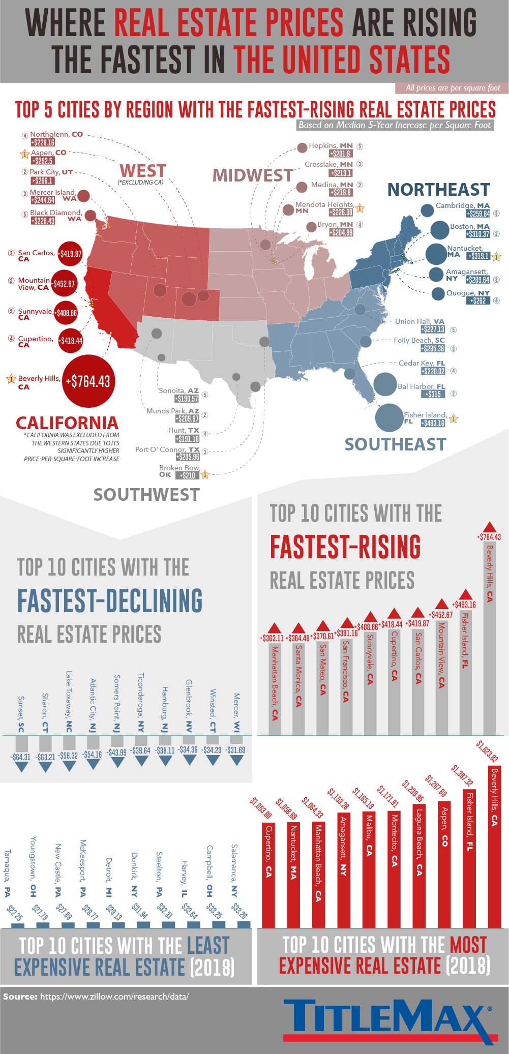This Map Shows Where Real Estate Prices are Rising the Fastest