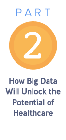 Infographic: How Big Data Will Unlock the Potential of Healthcare