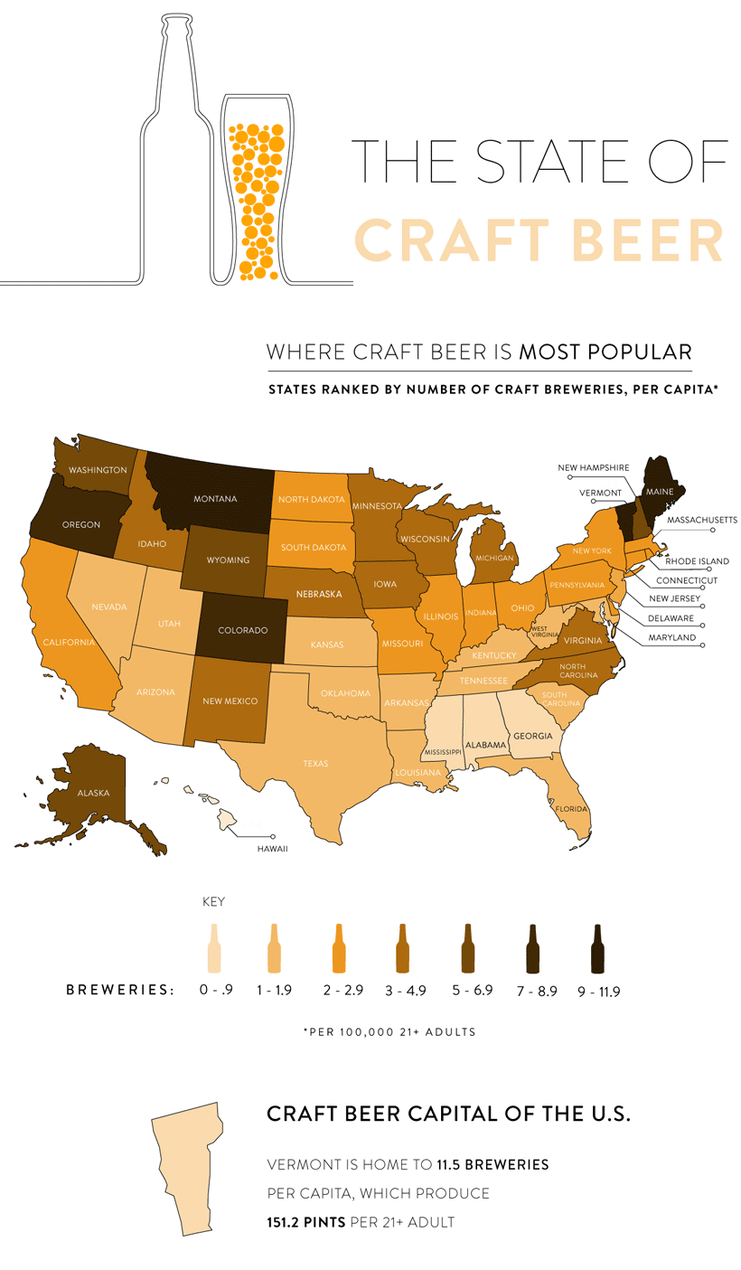 Craft Beer Boom: The Numbers Behind the Industry's Explosive Growth