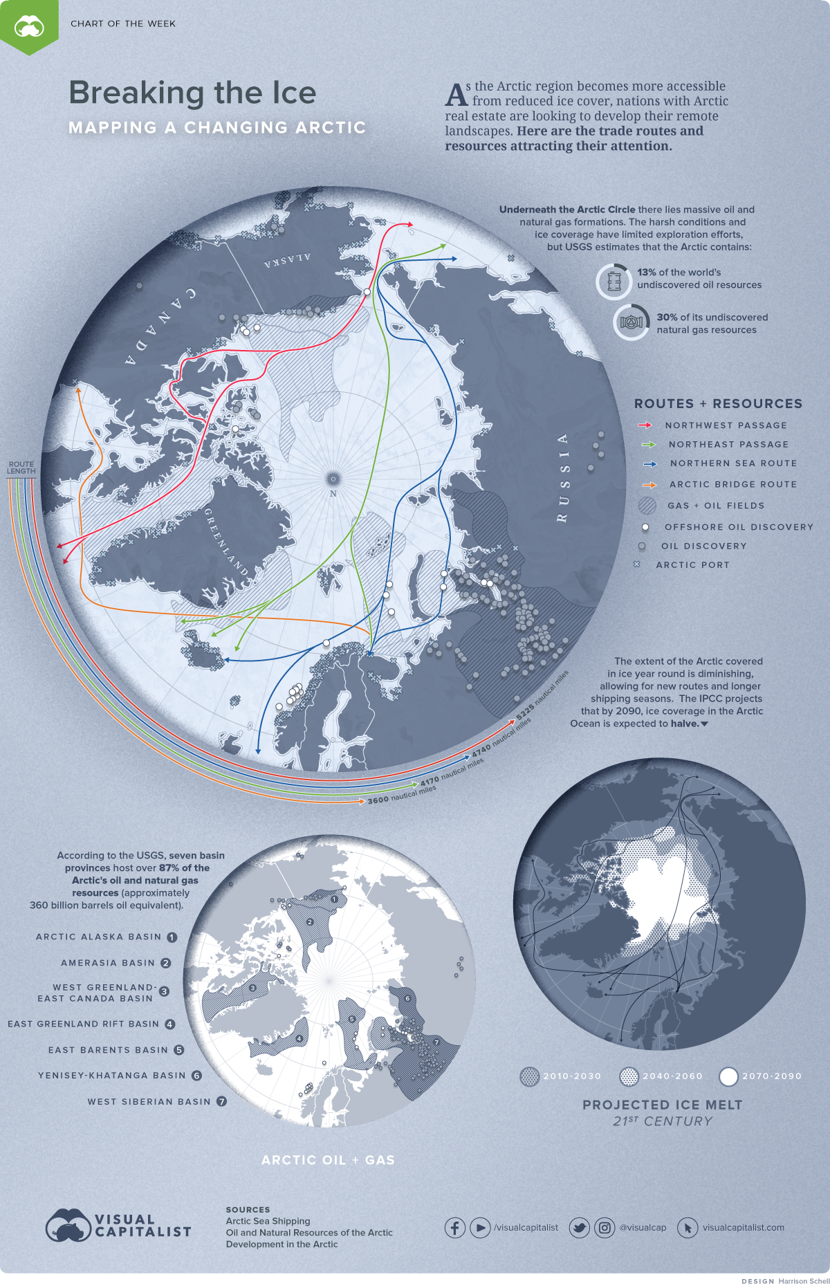 Mapping A Changing Arctic