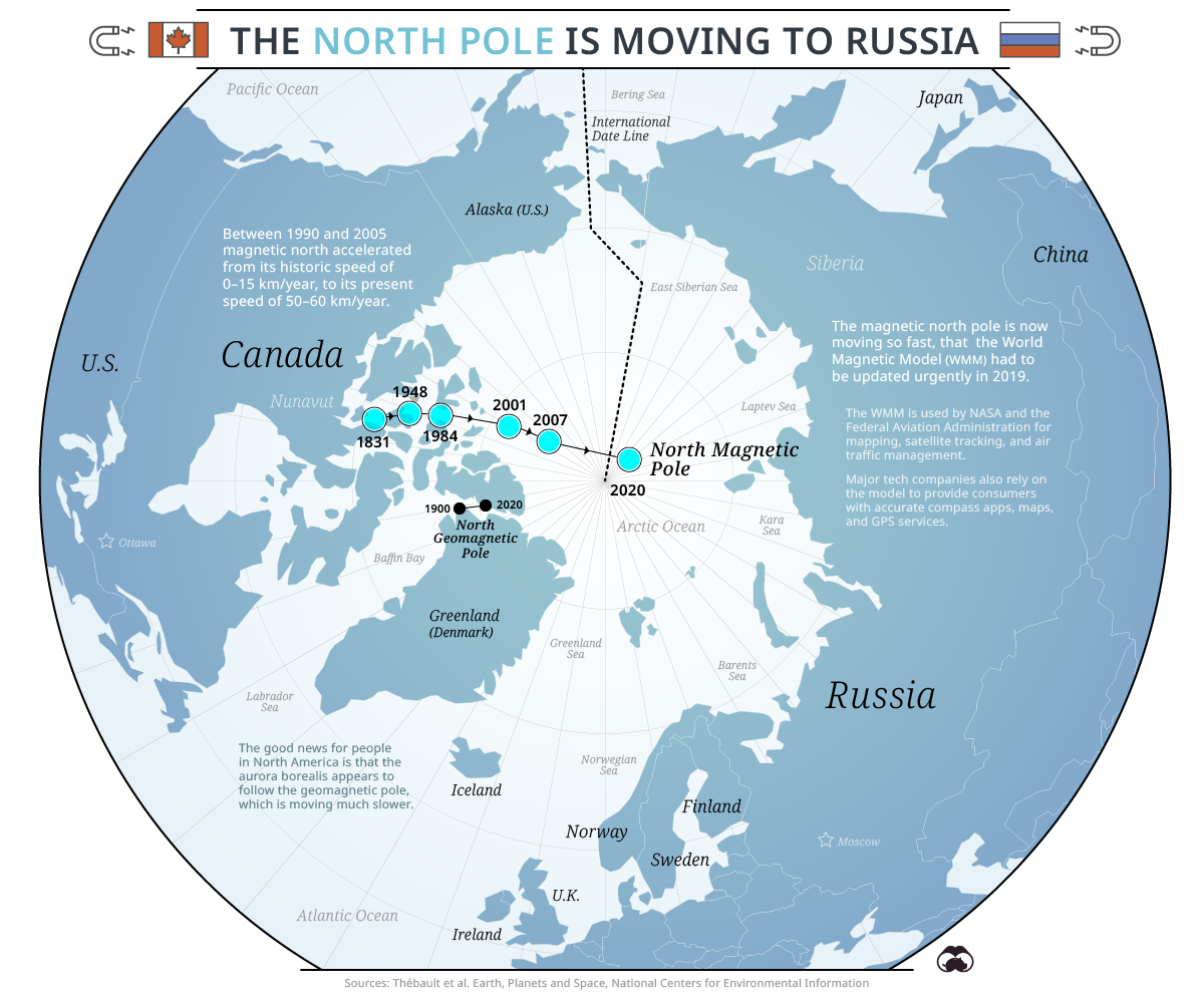 Magnetic north pole moving map