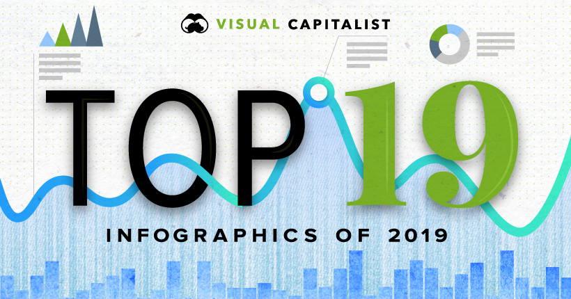 Visual Capitalist's Top Infographics of 2019