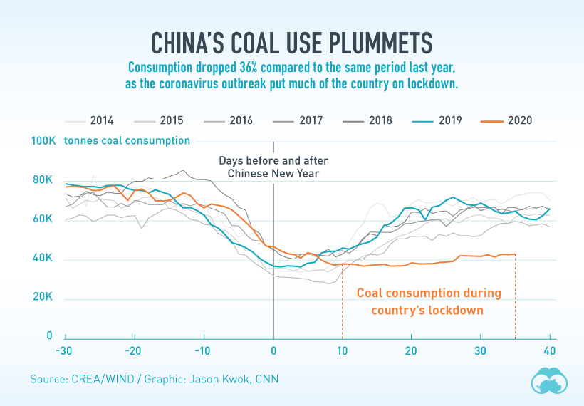 China Coal Use FInal