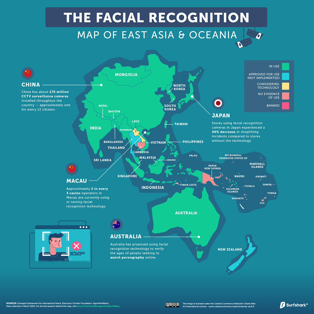 Facial Recognition East Asia Oceania Map
