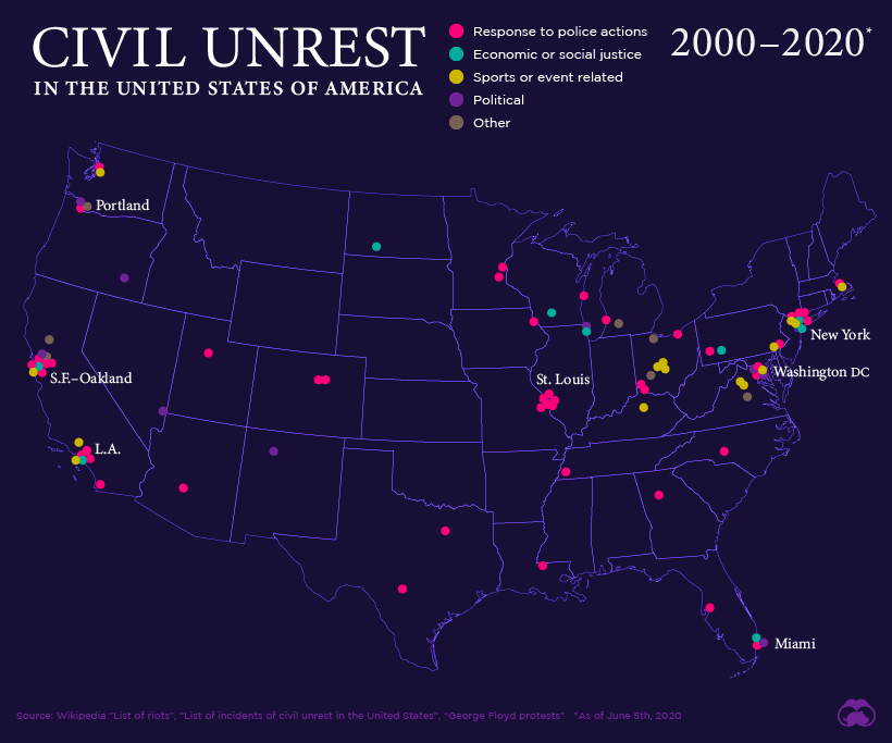 civil unrest in the united states