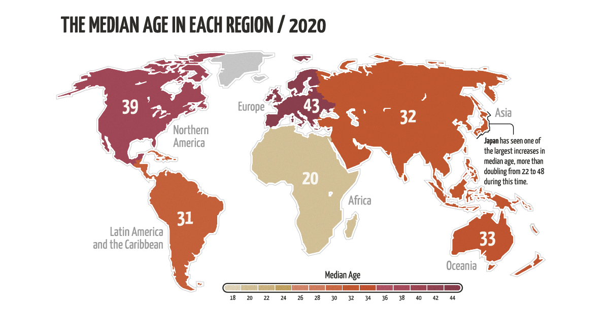 Mapped: Each Region's Median Age Over the Last 70 Years - Visual Capitalist