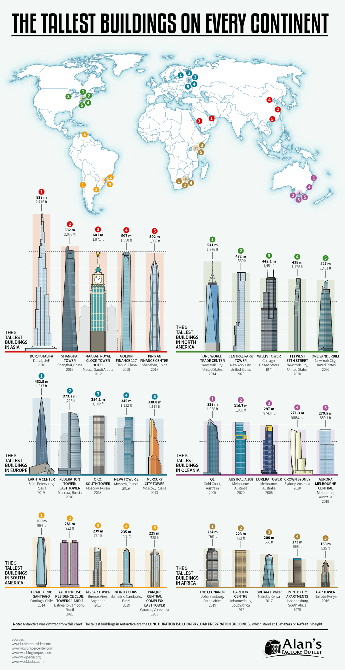 The Tallest Buildings on Every Continent 1200px
