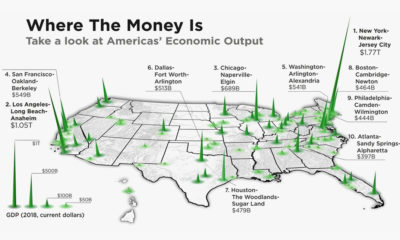 US Cities by Economic Output