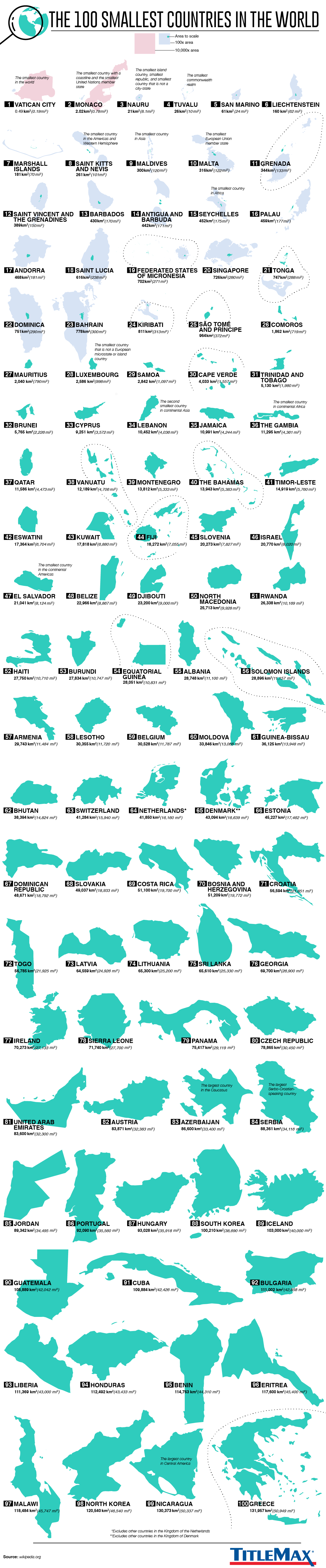 Visualized: The World's 100 Smallest Countries