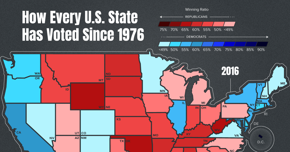 U.S. Presidential Voting History by State
