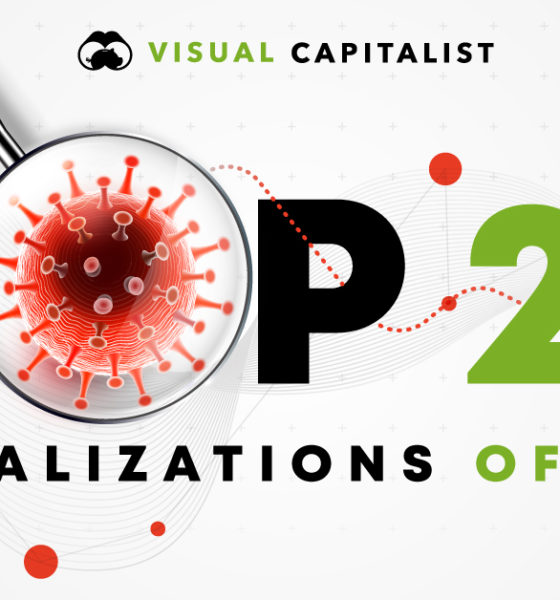 Top 20 visualizations of 2020