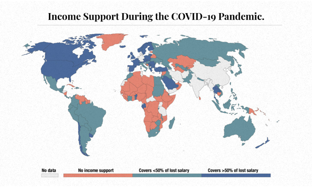 income support during COVID-19
