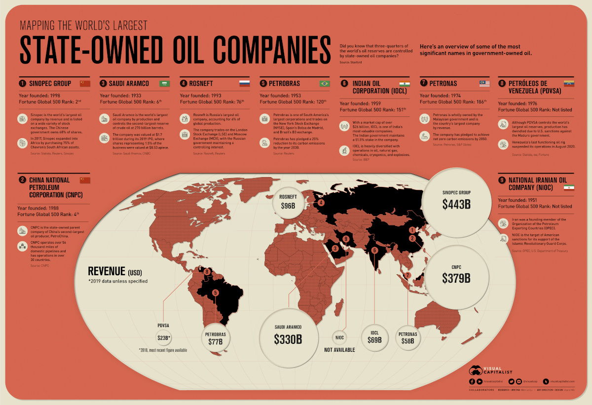 Map of the largest state-owned oil companies