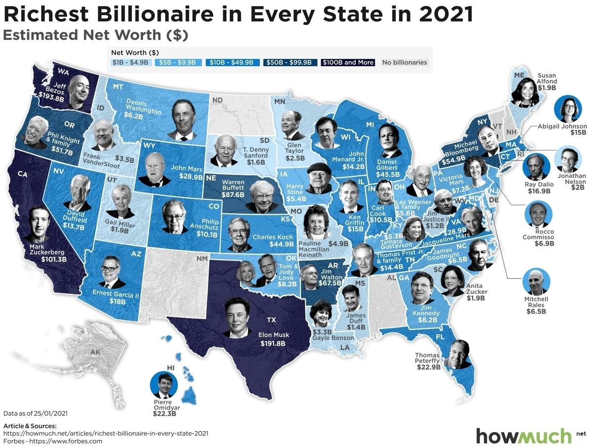 Cartographié: le milliardaire le plus riche de chaque État américain