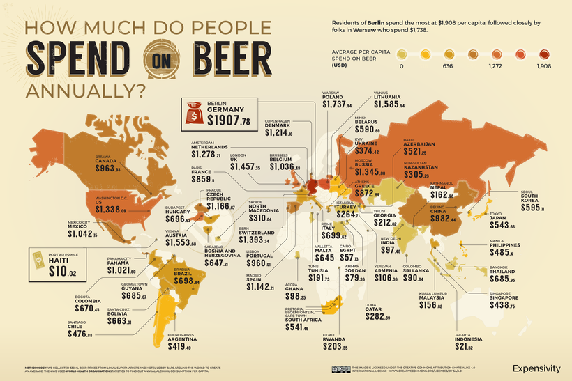 World Beer Index 2021 - Per Capita Spend on Beer 820px