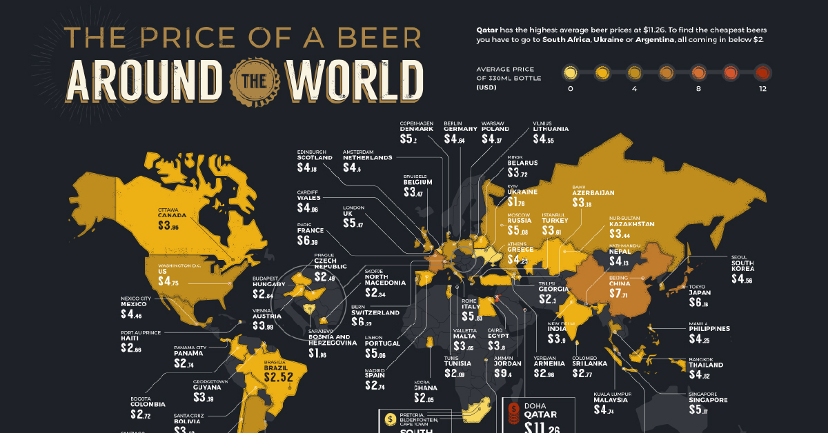 World Beer Index 2021: What's the Price of a Beer in Your Country?