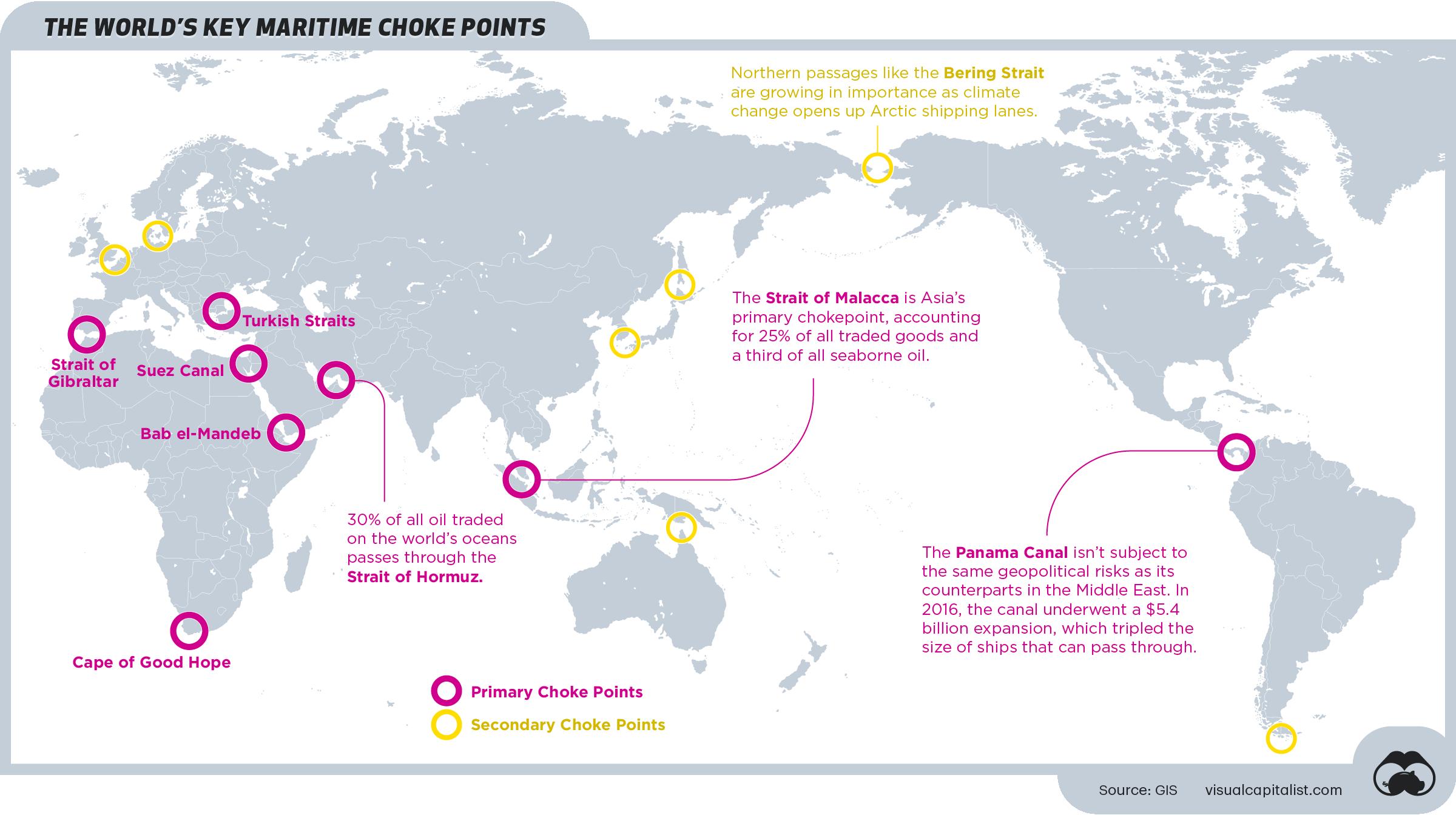 maritime choke points