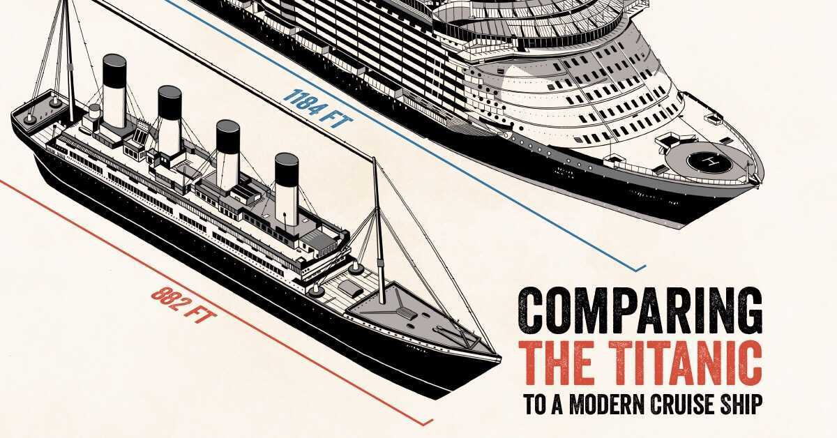 Visualized: Comparing the Titanic to a Modern Cruise Ship