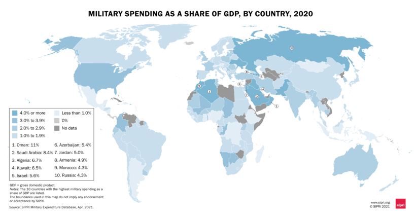 Military Spend as a Share of GDP