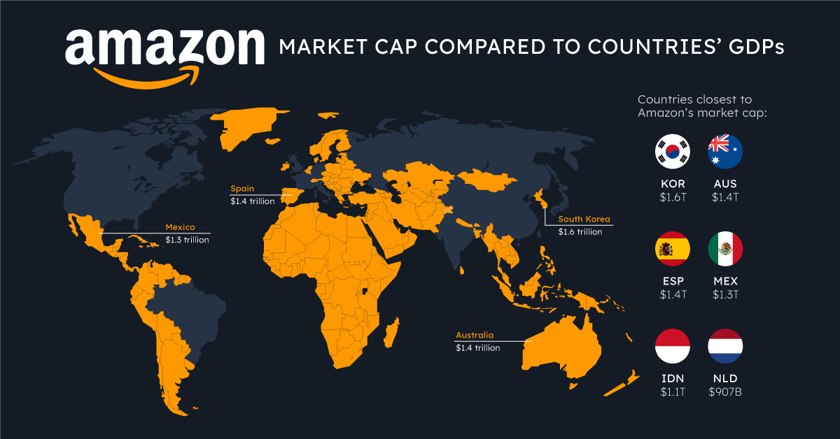 Tech Giants Countries GDPs Shareable