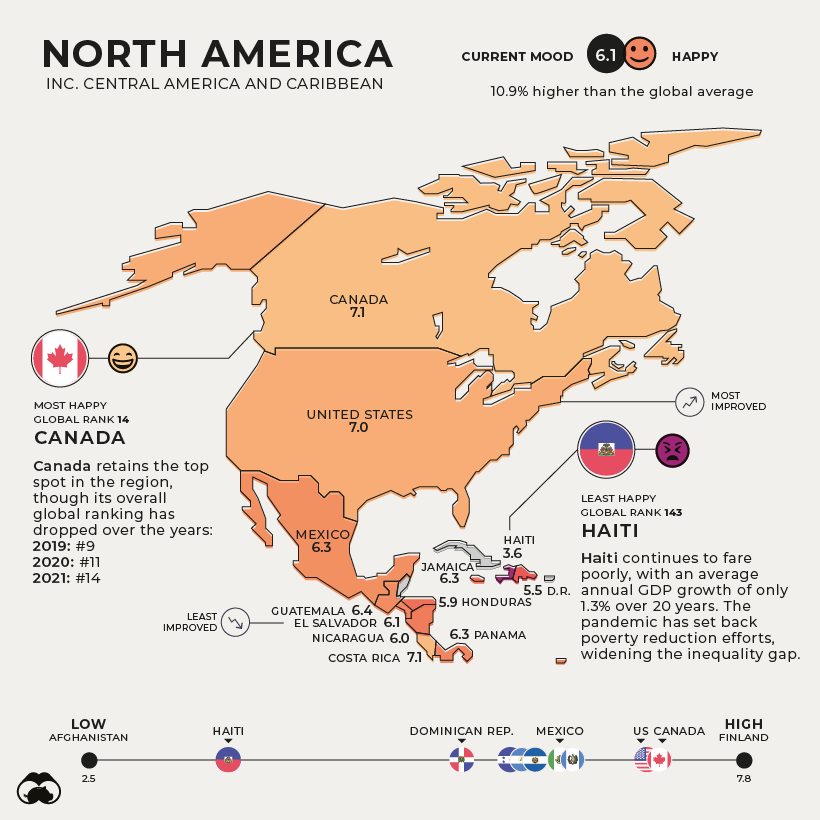 most-and-least-happy-countries-2021-North-America