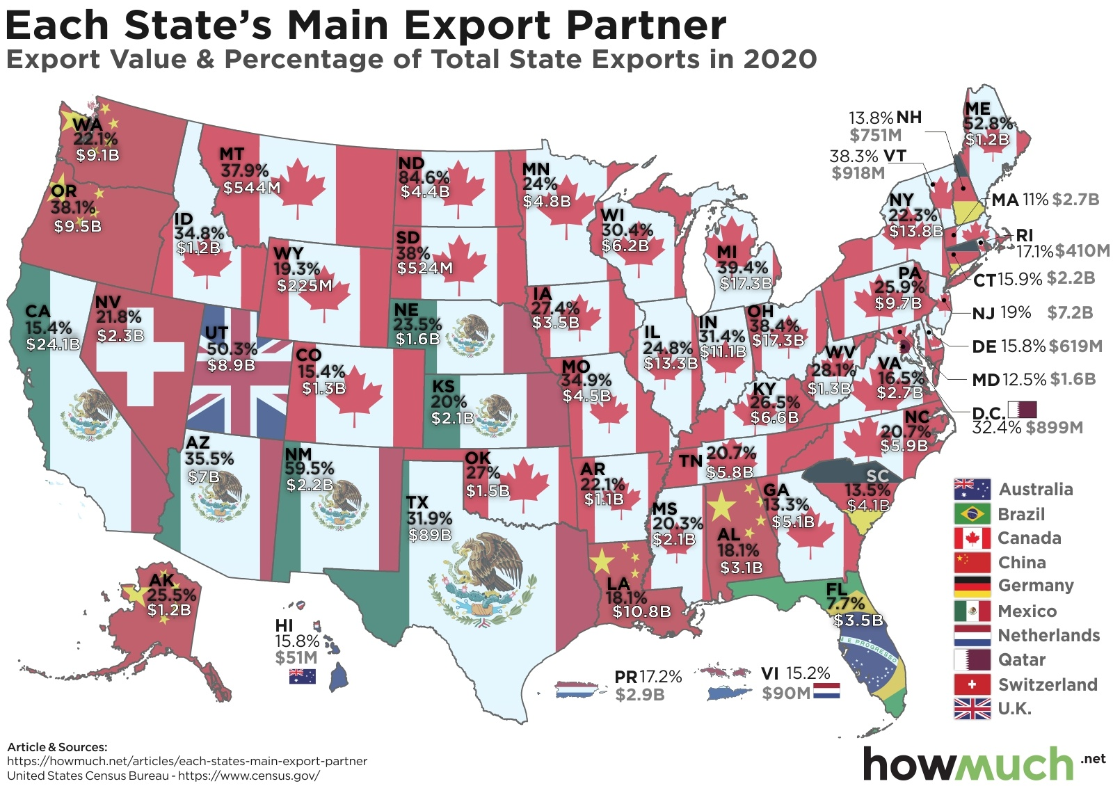 Trading Partner of Every U.S. State