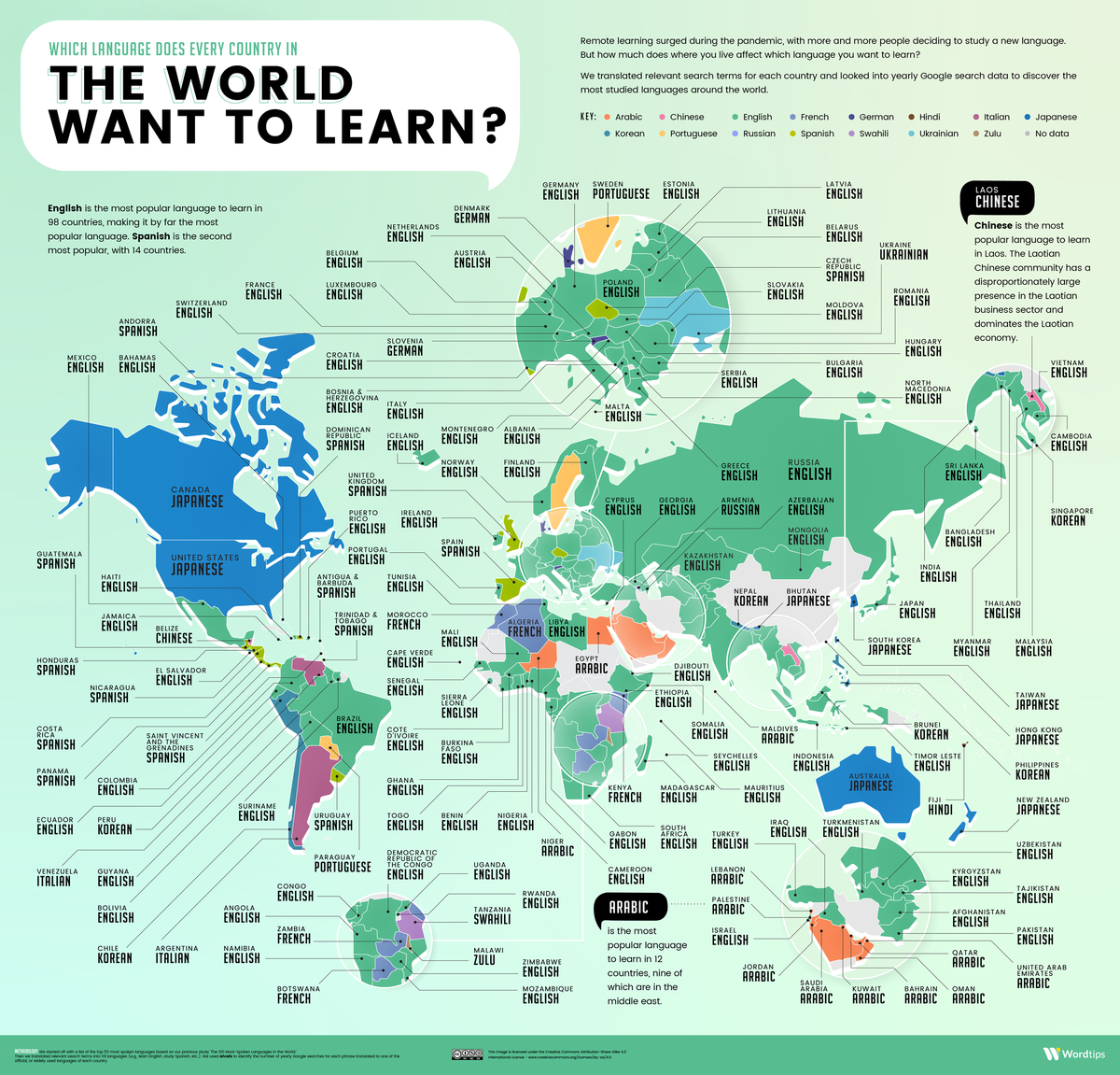 The Languages People Want to Learn the Most Worldwide