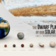 A Visual Introduction to the Dwarf Planets in our Solar System