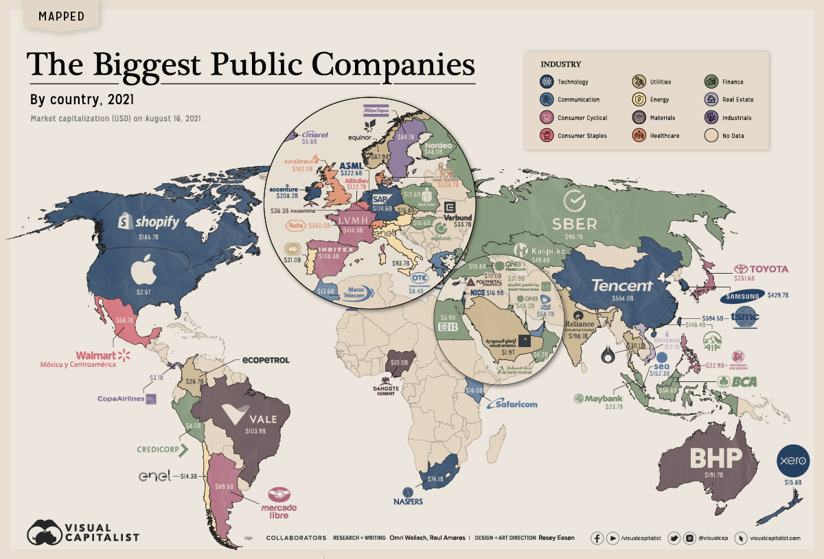 Mapping The Biggest Companies By Market Cap in 60 Countries 1200px