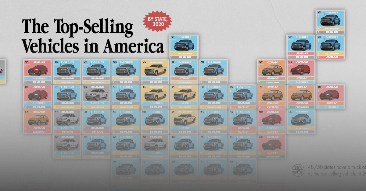 The Best Selling Cars in America, By State Share