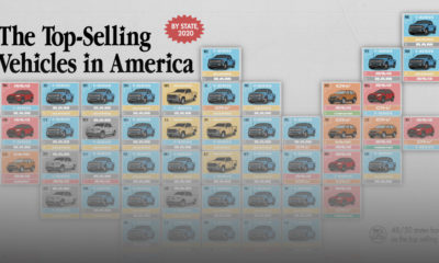 The Best Selling Cars in America, By State Shareable